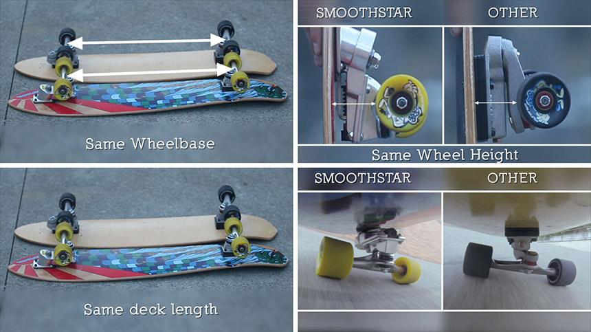 surf-skate-testing-setup